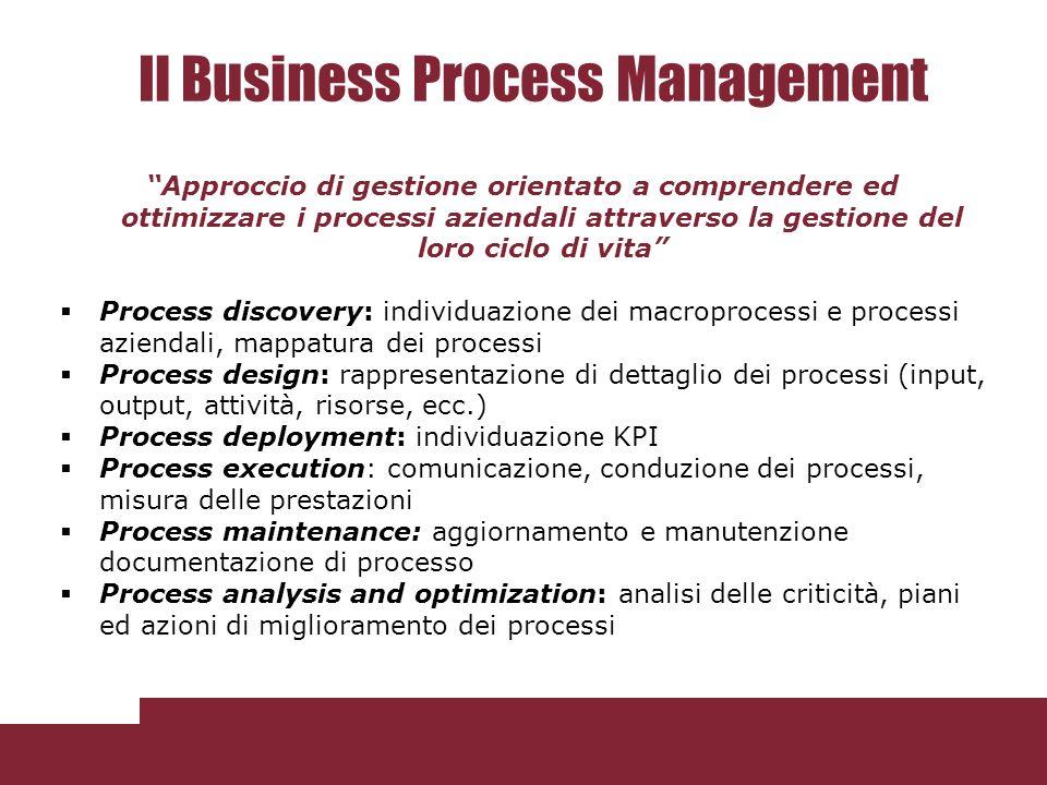 Il Business Process Management Approccio di gestione orientato a comprendere ed ottimizzare i processi aziendali attraverso la gestione del loro ciclo