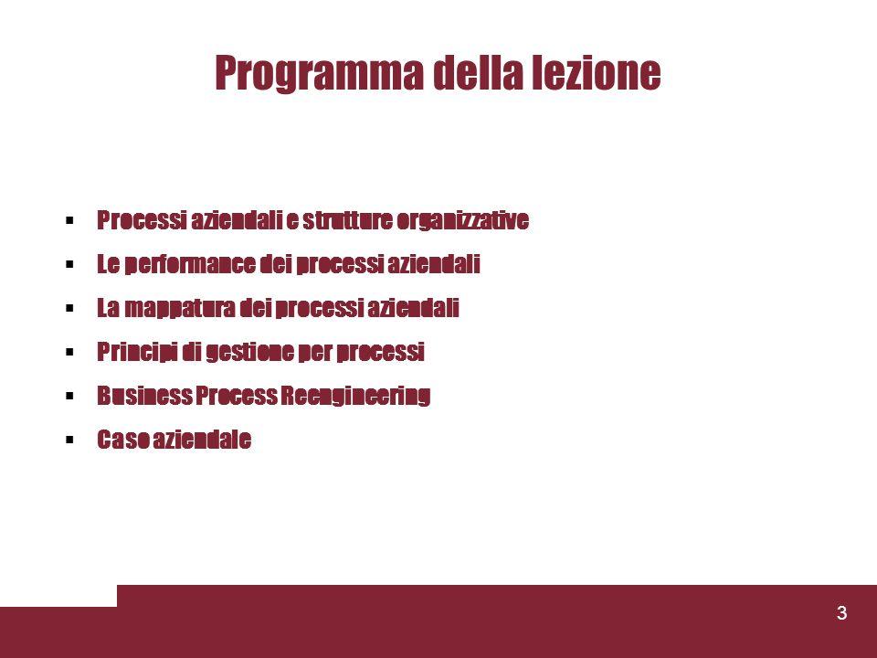 Processi aziendali e strutture organizzative Le performance dei processi aziendali La mappatura dei processi aziendali Principi di gestione per proces