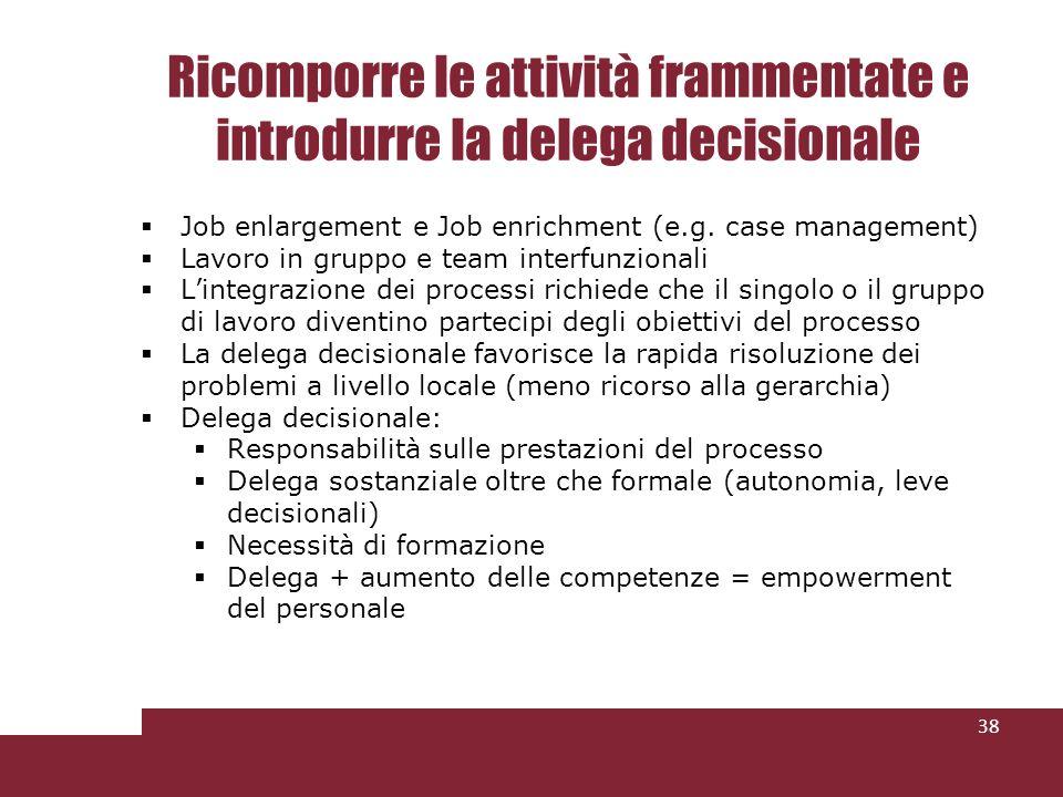 Job enlargement e Job enrichment (e.g. case management) Lavoro in gruppo e team interfunzionali Lintegrazione dei processi richiede che il singolo o i