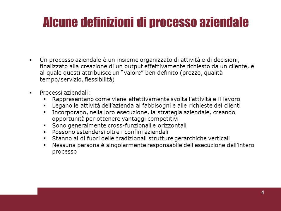4 Un processo aziendale è un insieme organizzato di attività e di decisioni, finalizzato alla creazione di un output effettivamente richiesto da un cl