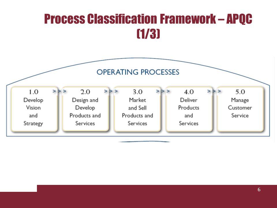 Process Classification Framework - APQC (2/2) 7