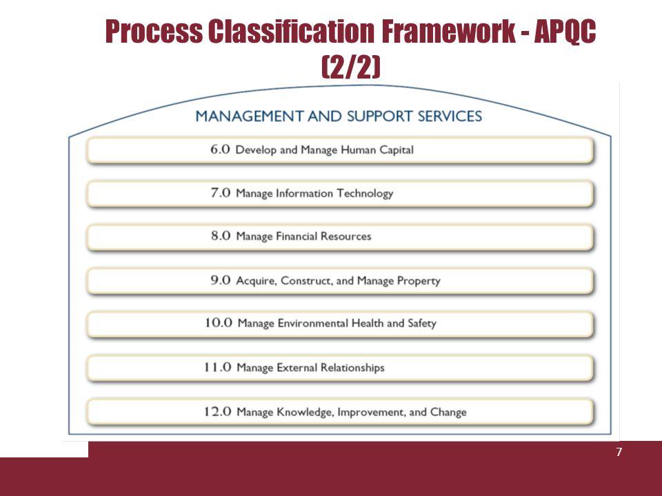 Process Classification Framework – APQC (3/3) 8