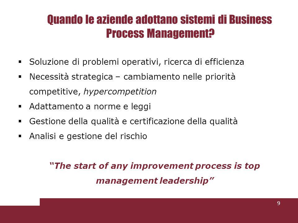 Quando le aziende adottano sistemi di Business Process Management? 9 Soluzione di problemi operativi, ricerca di efficienza Necessità strategica – cam
