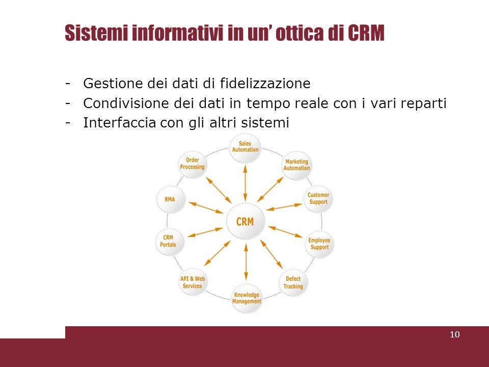 -Gestione dei dati di fidelizzazione -Condivisione dei dati in tempo reale con i vari reparti -Interfaccia con gli altri sistemi Sistemi informativi i