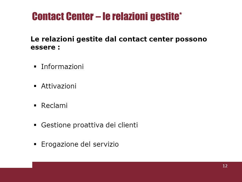 Contact Center – le relazioni gestite* Le relazioni gestite dal contact center possono essere : Informazioni Attivazioni Reclami Gestione proattiva de