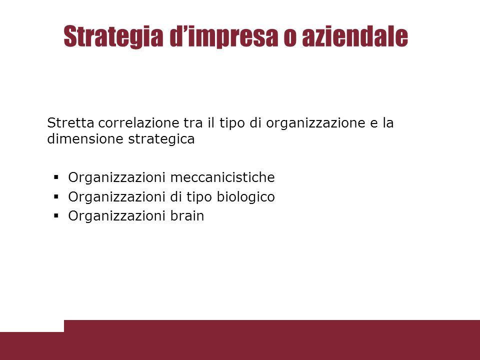 Strategia dimpresa o aziendale Stretta correlazione tra il tipo di organizzazione e la dimensione strategica Organizzazioni meccanicistiche Organizzaz