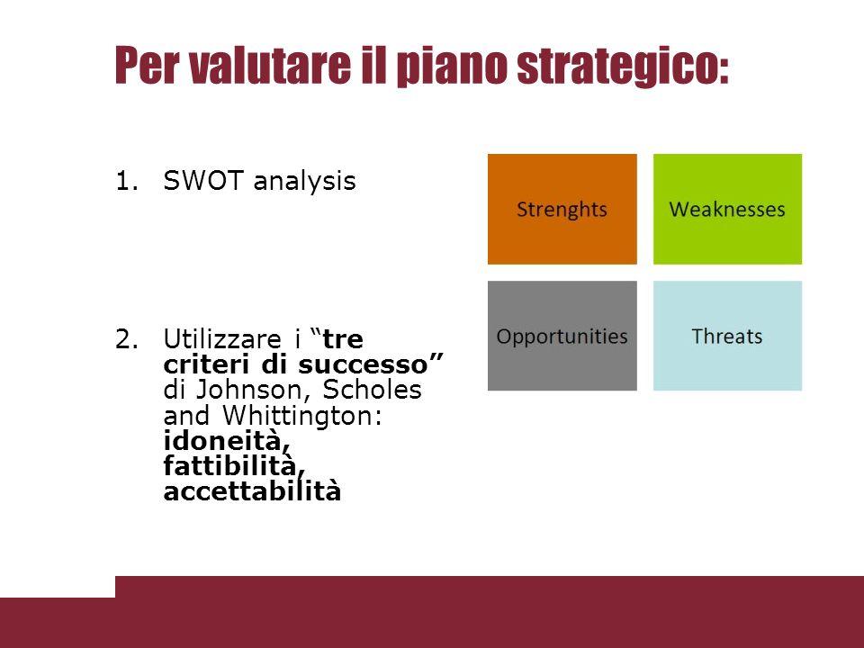 Per valutare il piano strategico: 1.SWOT analysis 2.Utilizzare i tre criteri di successo di Johnson, Scholes and Whittington: idoneità, fattibilità, a