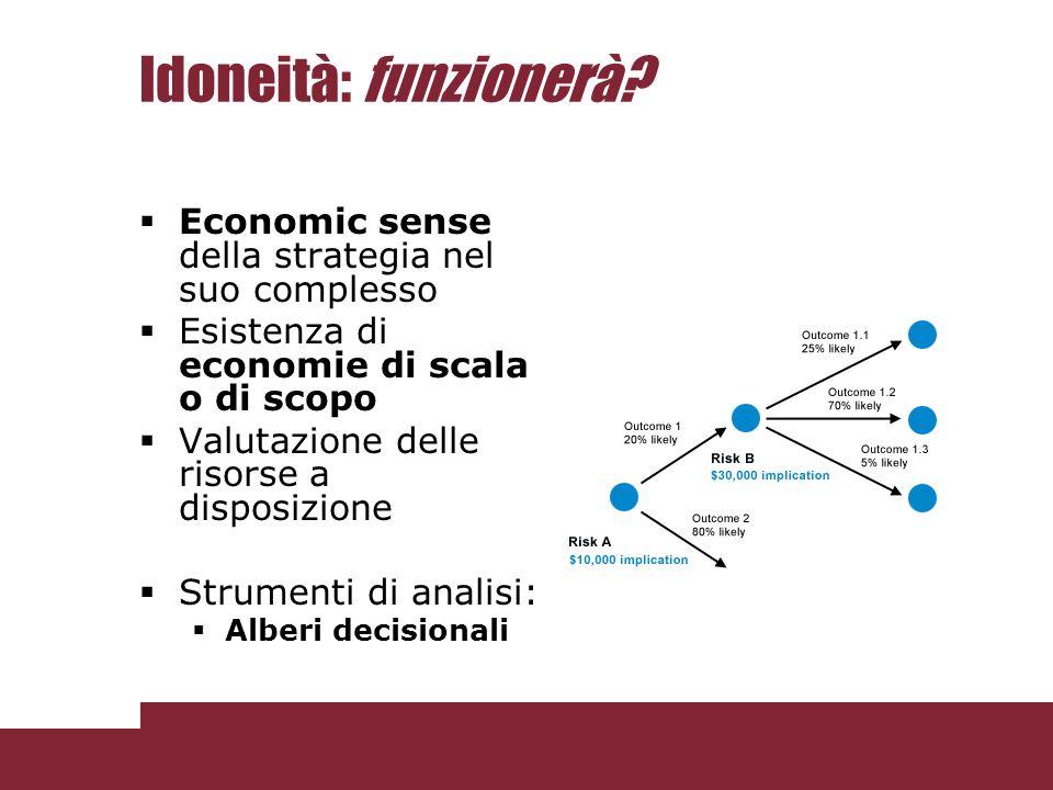 Idoneità: funzionerà? Economic sense della strategia nel suo complesso Esistenza di economie di scala o di scopo Valutazione delle risorse a disposizi