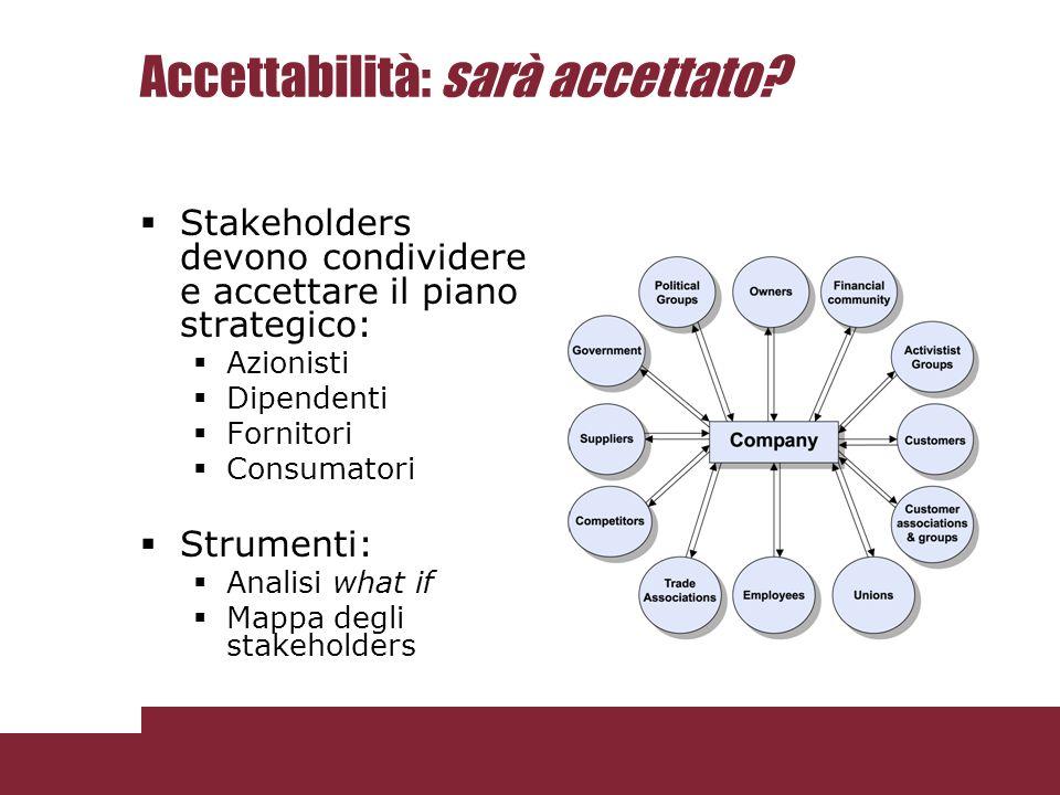 Accettabilità: sarà accettato? Stakeholders devono condividere e accettare il piano strategico: Azionisti Dipendenti Fornitori Consumatori Strumenti: