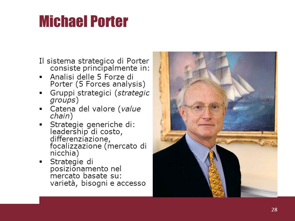 Michael Porter Il sistema strategico di Porter consiste principalmente in: Analisi delle 5 Forze di Porter (5 Forces analysis) Gruppi strategici (stra