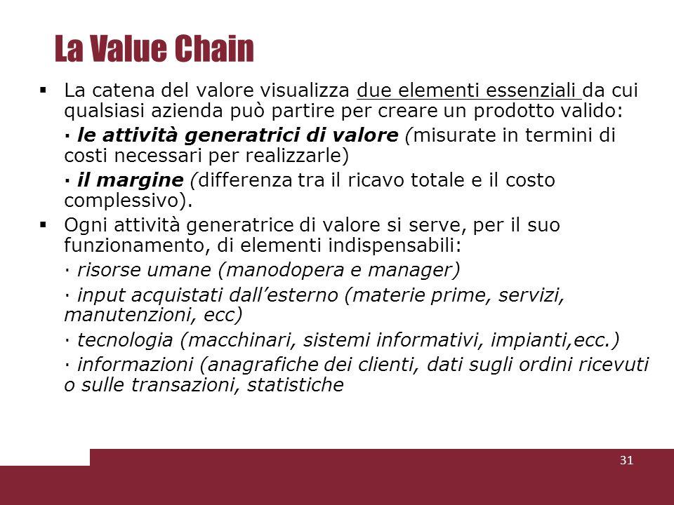 La catena del valore visualizza due elementi essenziali da cui qualsiasi azienda può partire per creare un prodotto valido: · le attività generatrici