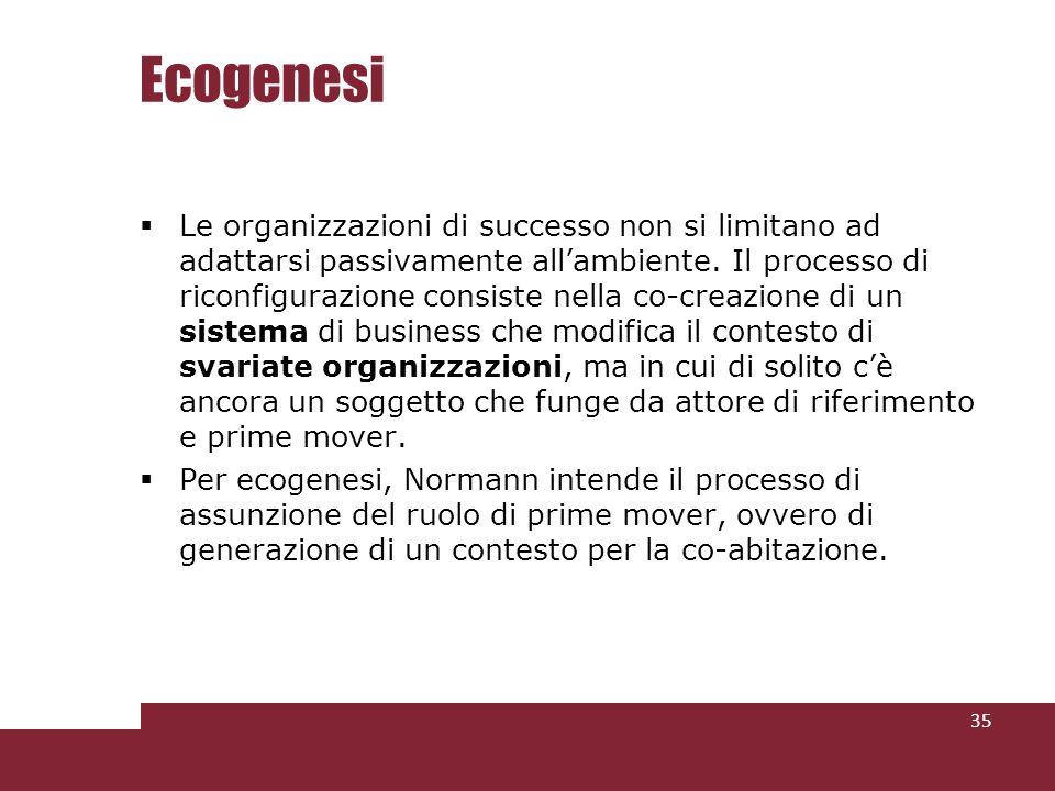 Ecogenesi 35 Le organizzazioni di successo non si limitano ad adattarsi passivamente allambiente. Il processo di riconfigurazione consiste nella co-cr