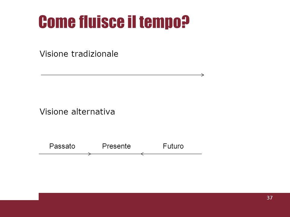 Come fluisce il tempo? Visione tradizionale Visione alternativa 37 PassatoPresenteFuturo