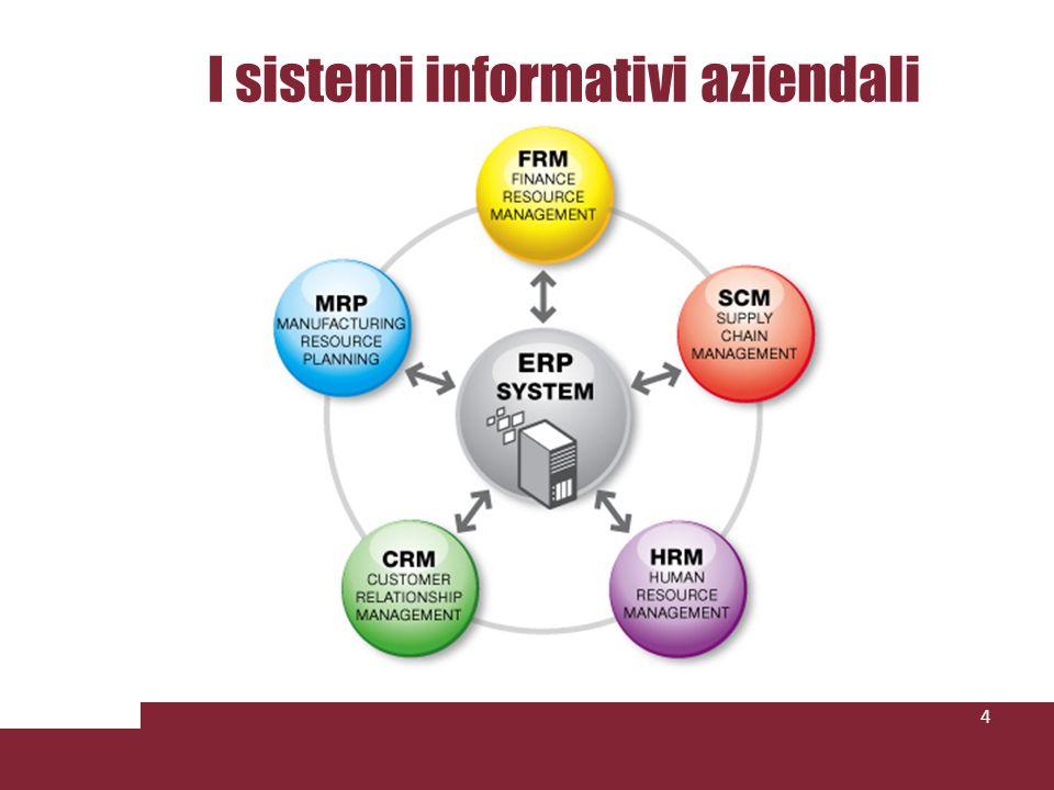 I sistemi informativi aziendali 4