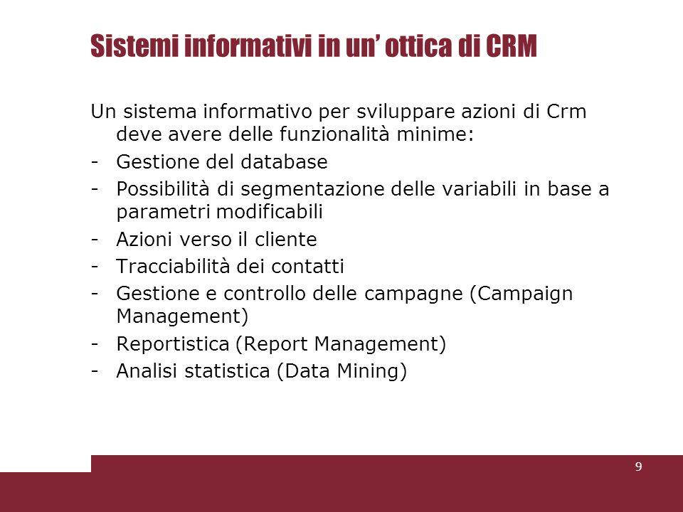 Sistemi informativi in un ottica di CRM Un sistema informativo per sviluppare azioni di Crm deve avere delle funzionalità minime: -Gestione del databa