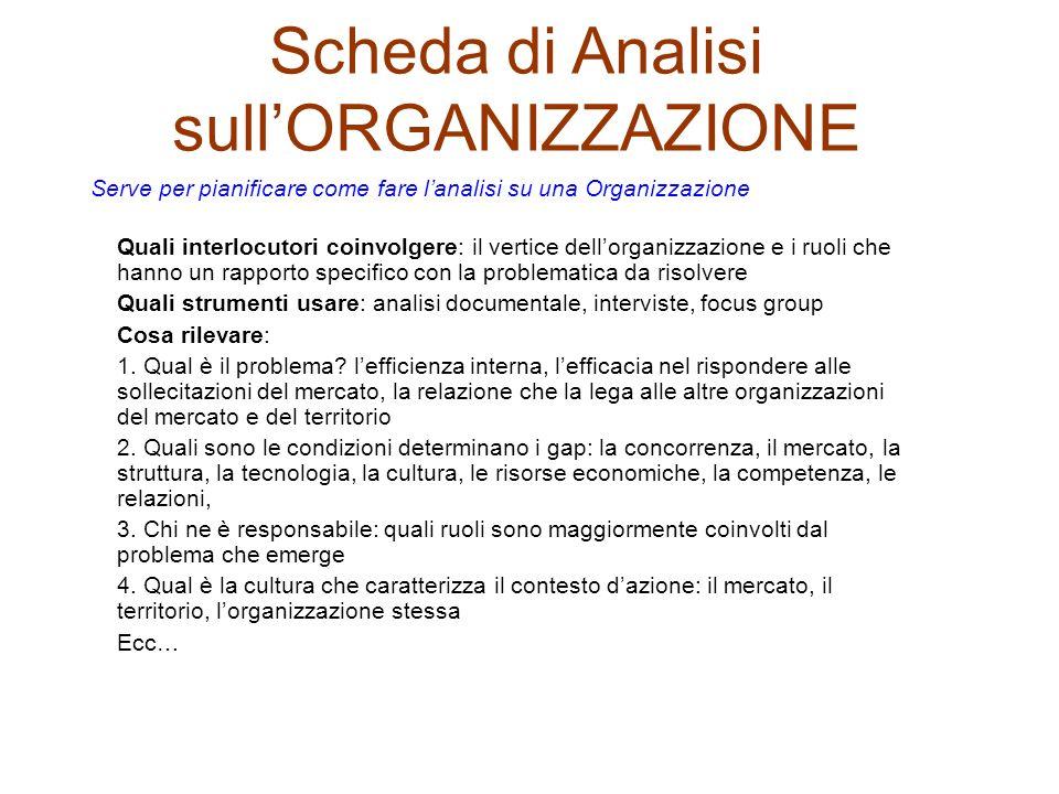 Quali interlocutori coinvolgere: il vertice dellorganizzazione e i ruoli che hanno un rapporto specifico con la problematica da risolvere Quali strume