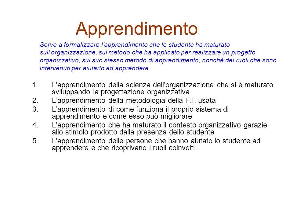 Apprendimento 1.Lapprendimento della scienza dellorganizzazione che si è maturato sviluppando la progettazione organizzativa 2.Lapprendimento della me