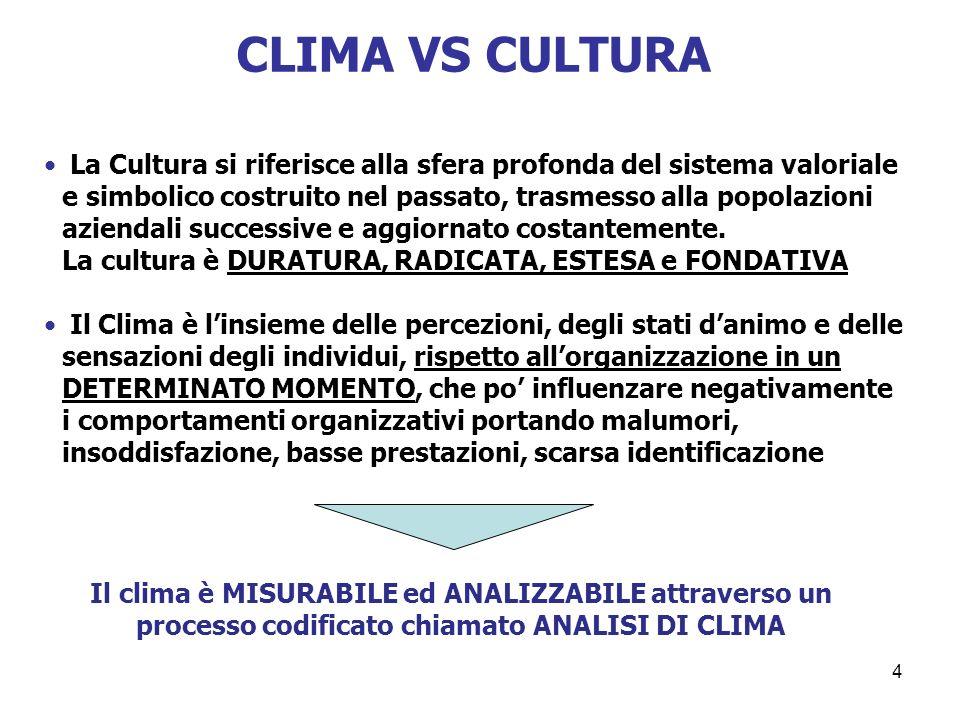 4 La Cultura si riferisce alla sfera profonda del sistema valoriale e simbolico costruito nel passato, trasmesso alla popolazioni aziendali successive
