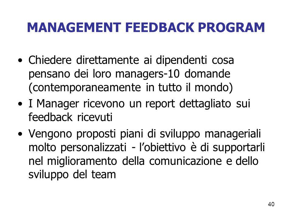 40 MANAGEMENT FEEDBACK PROGRAM Chiedere direttamente ai dipendenti cosa pensano dei loro managers-10 domande (contemporaneamente in tutto il mondo) I