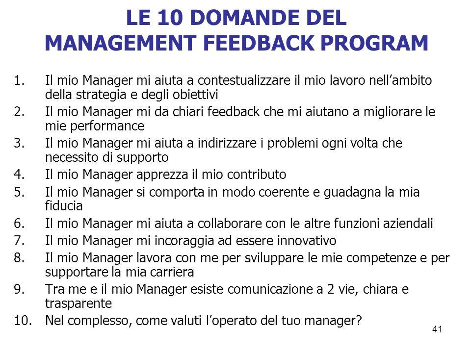 41 LE 10 DOMANDE DEL MANAGEMENT FEEDBACK PROGRAM 1.Il mio Manager mi aiuta a contestualizzare il mio lavoro nellambito della strategia e degli obietti