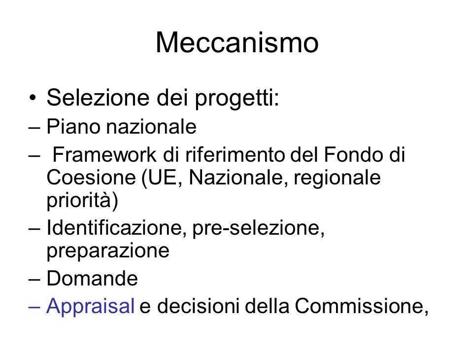Meccanismo Selezione dei progetti: –Piano nazionale – Framework di riferimento del Fondo di Coesione (UE, Nazionale, regionale priorità) –Identificazione, pre-selezione, preparazione –Domande –Appraisal e decisioni della Commissione,