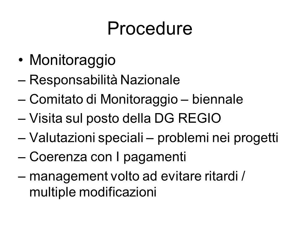 Procedure Monitoraggio –Responsabilità Nazionale –Comitato di Monitoraggio – biennale –Visita sul posto della DG REGIO –Valutazioni speciali – problem