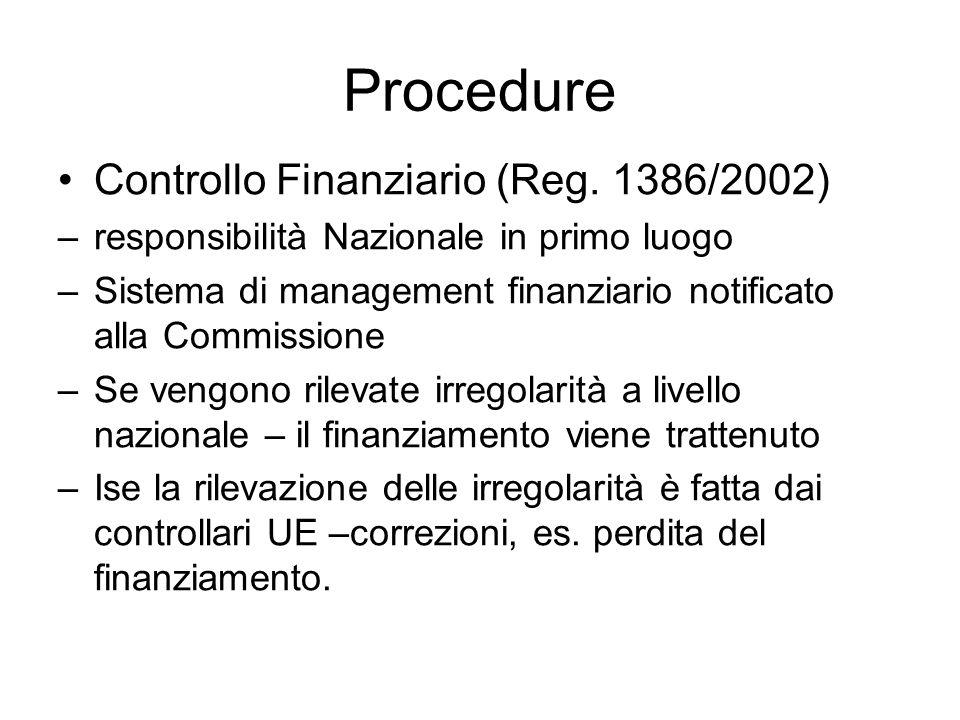 Procedure Controllo Finanziario (Reg. 1386/2002) –responsibilità Nazionale in primo luogo –Sistema di management finanziario notificato alla Commissio