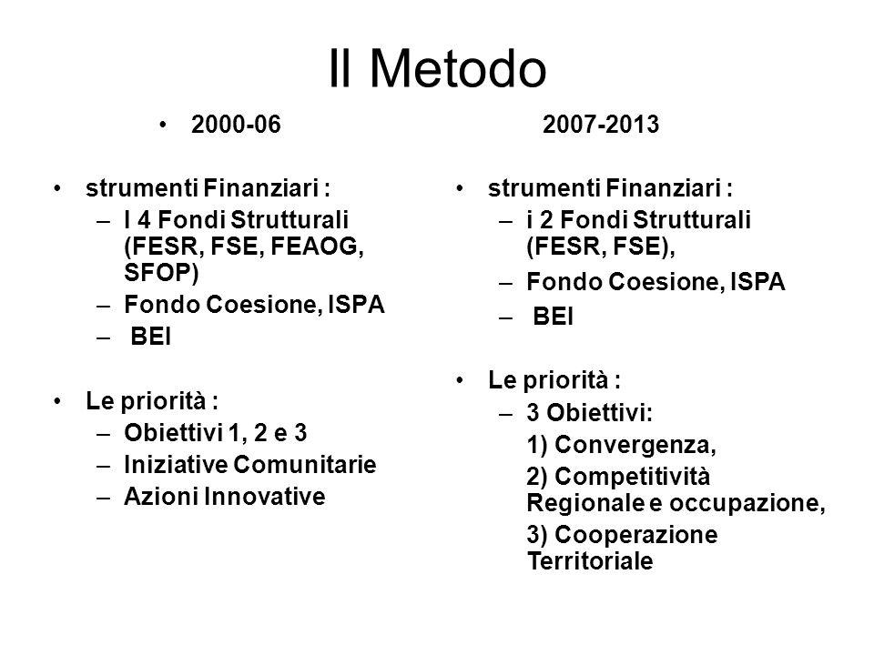 Il Metodo 2000-06 strumenti Finanziari : –I 4 Fondi Strutturali (FESR, FSE, FEAOG, SFOP) –Fondo Coesione, ISPA – BEI Le priorità : –Obiettivi 1, 2 e 3 –Iniziative Comunitarie –Azioni Innovative 2007-2013 strumenti Finanziari : –i 2 Fondi Strutturali (FESR, FSE), –Fondo Coesione, ISPA – BEI Le priorità : –3 Obiettivi: 1) Convergenza, 2) Competitività Regionale e occupazione, 3) Cooperazione Territoriale