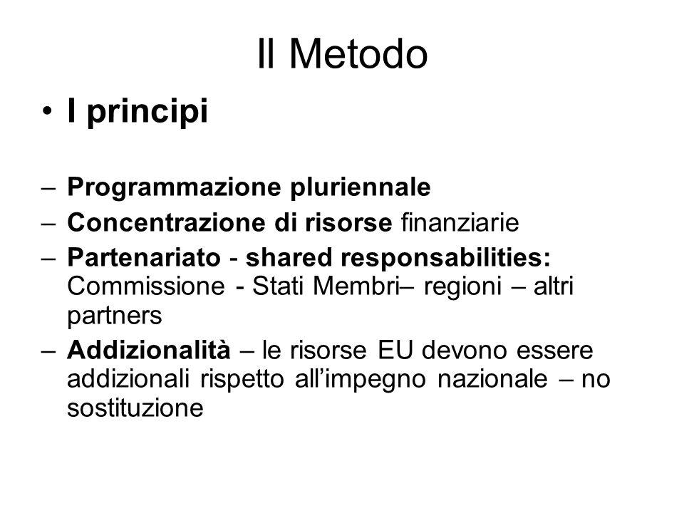 Il Metodo I principi –Programmazione pluriennale –Concentrazione di risorse finanziarie –Partenariato - shared responsabilities: Commissione - Stati M