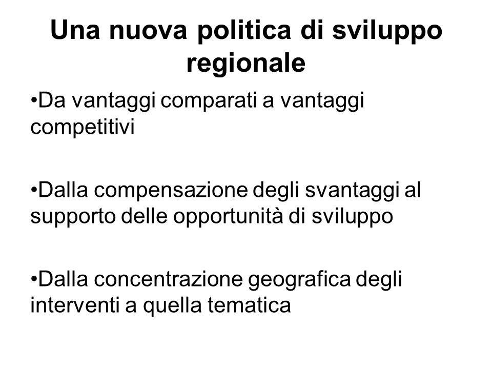 Una nuova politica di sviluppo regionale Da vantaggi comparati a vantaggi competitivi Dalla compensazione degli svantaggi al supporto delle opportunità di sviluppo Dalla concentrazione geografica degli interventi a quella tematica