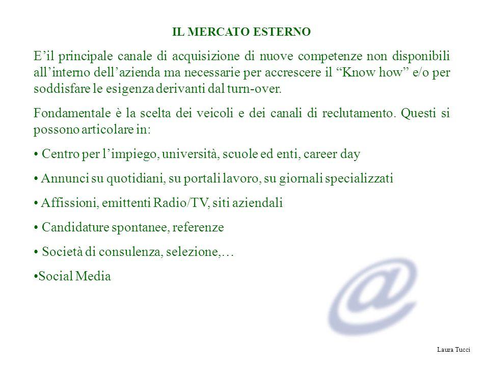 Laura Tucci IL MERCATO ESTERNO Eil principale canale di acquisizione di nuove competenze non disponibili allinterno dellazienda ma necessarie per accr