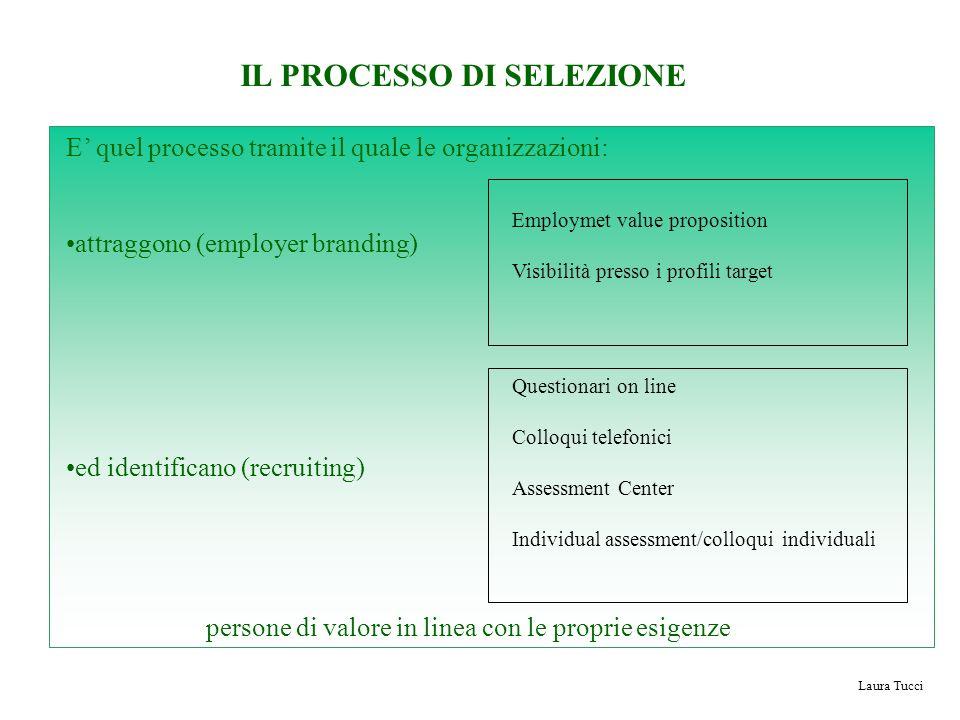 Laura Tucci IL PROCESSO DI SELEZIONE E quel processo tramite il quale le organizzazioni: attraggono (employer branding) ed identificano (recruiting) p