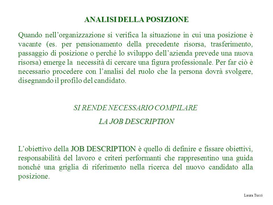 Laura Tucci ANALISI DELLA POSIZIONE Quando nellorganizzazione si verifica la situazione in cui una posizione è vacante (es. per pensionamento della pr