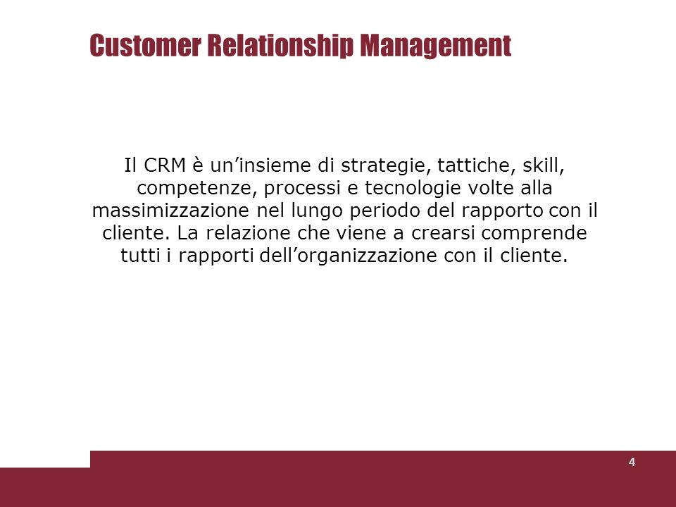 Customer Relationship Management Il CRM è uninsieme di strategie, tattiche, skill, competenze, processi e tecnologie volte alla massimizzazione nel lungo periodo del rapporto con il cliente.