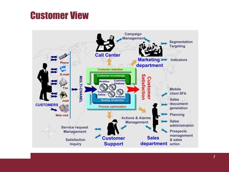Sistemi informativi in un ottica di CRM Un sistema informativo per sviluppare azioni di Crm deve avere delle funzionalità minime: -Gestione del database -Possibilità di segmentazione delle variabili in base a parametri modificabili -Azioni verso il cliente -Tracciabilità dei contatti -Gestione e controllo delle campagne (Campaign Management) -Reportistica (Report Management) -Analisi statistica (Data Mining) 8