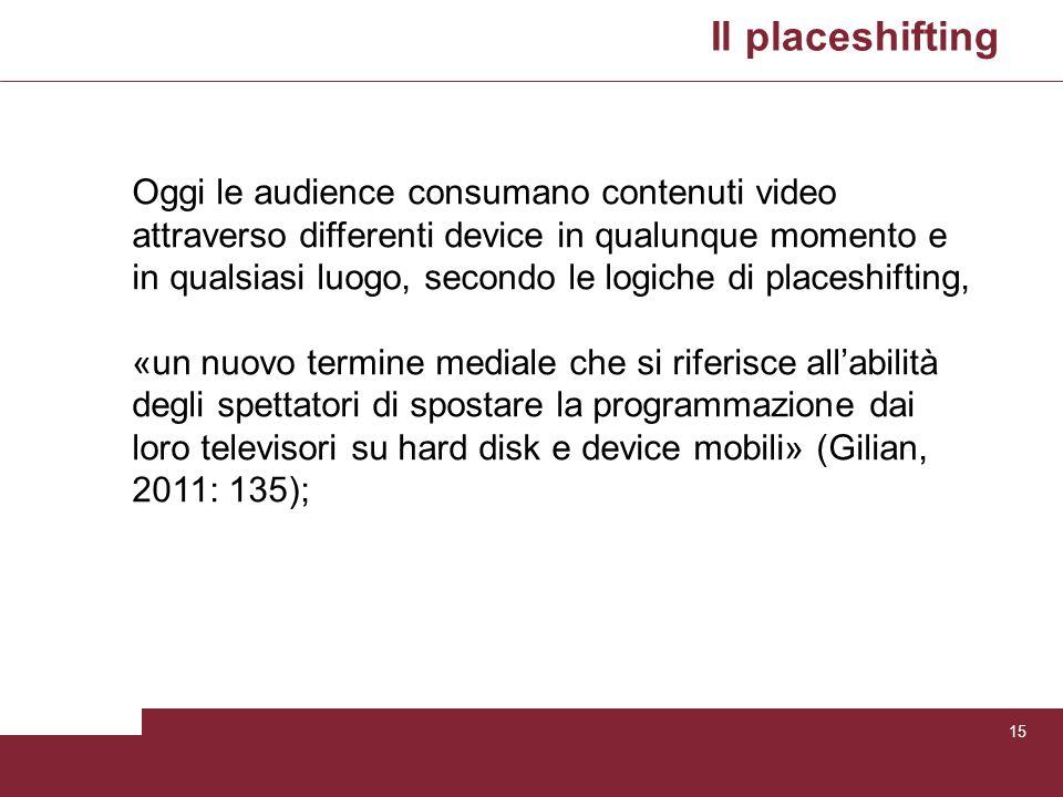 Il placeshifting 15 Oggi le audience consumano contenuti video attraverso differenti device in qualunque momento e in qualsiasi luogo, secondo le logi