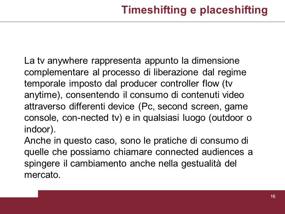 Timeshifting e placeshifting 16 La tv anywhere rappresenta appunto la dimensione complementare al processo di liberazione dal regime temporale imposto