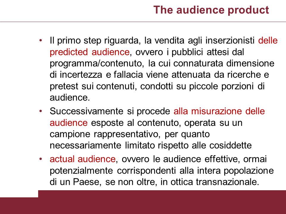 Il primo step riguarda, la vendita agli inserzionisti delle predicted audience, ovvero i pubblici attesi dal programma/contenuto, la cui connaturata d