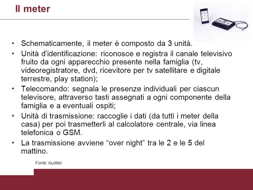 Il meter Schematicamente, il meter è composto da 3 unità: Unità didentificazione: riconosce e registra il canale televisivo fruito da ogni apparecchio