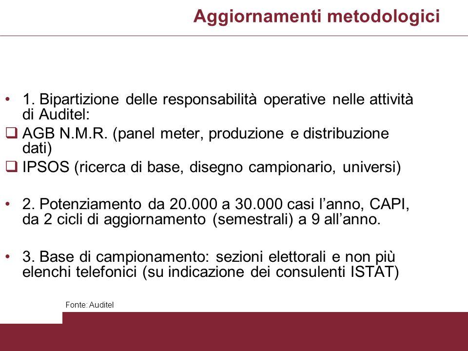 Aggiornamenti metodologici 1. Bipartizione delle responsabilità operative nelle attività di Auditel: AGB N.M.R. (panel meter, produzione e distribuzio