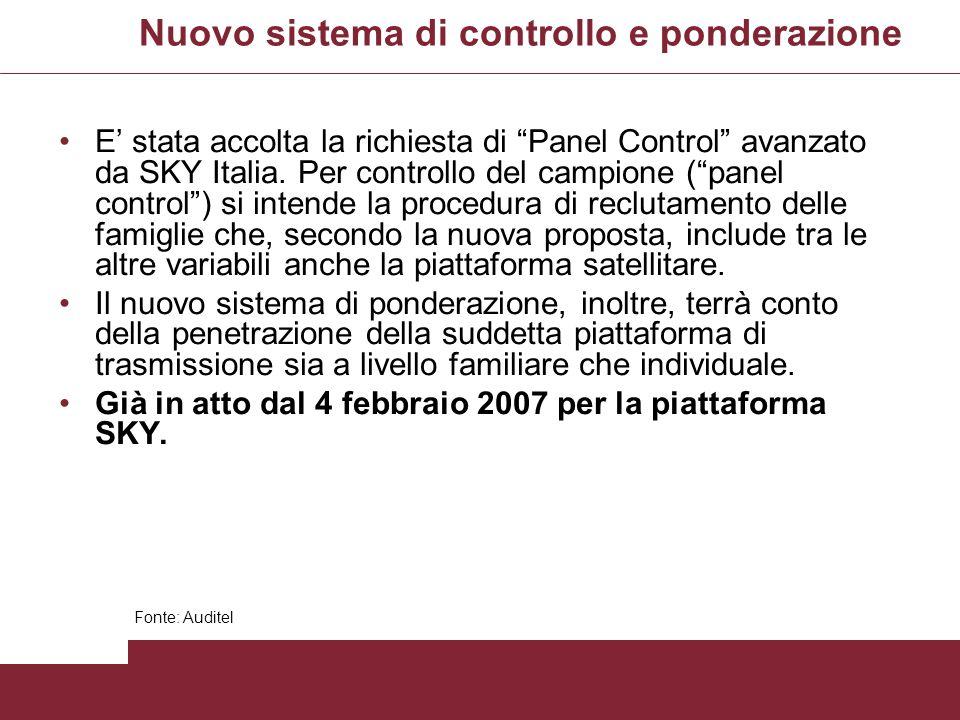 Nuovo sistema di controllo e ponderazione E stata accolta la richiesta di Panel Control avanzato da SKY Italia. Per controllo del campione (panel cont
