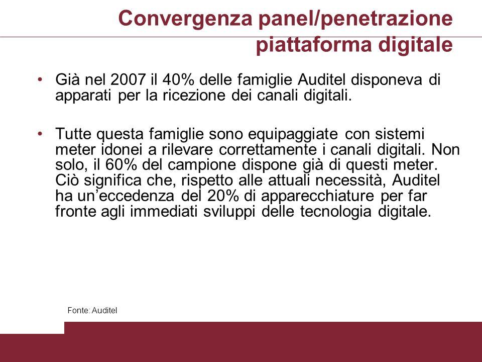 Convergenza panel/penetrazione piattaforma digitale Già nel 2007 il 40% delle famiglie Auditel disponeva di apparati per la ricezione dei canali digit