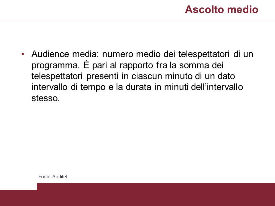 Ascolto medio Audience media: numero medio dei telespettatori di un programma. È pari al rapporto fra la somma dei telespettatori presenti in ciascun