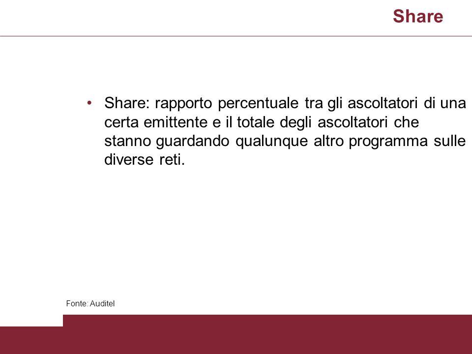 Share Share: rapporto percentuale tra gli ascoltatori di una certa emittente e il totale degli ascoltatori che stanno guardando qualunque altro progra