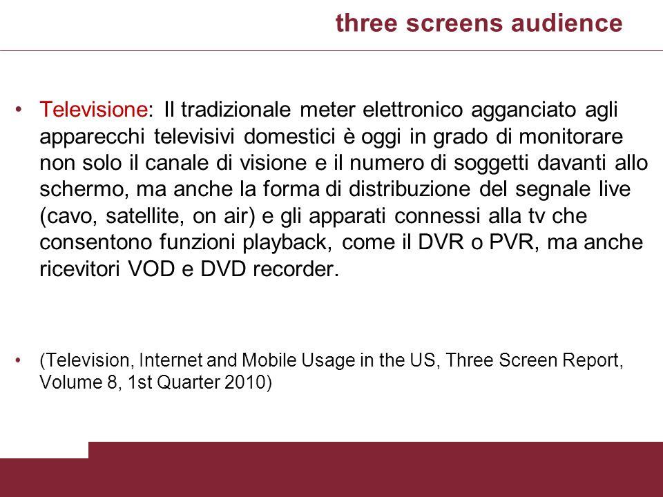 three screens audience Televisione: Il tradizionale meter elettronico agganciato agli apparecchi televisivi domestici è oggi in grado di monitorare no