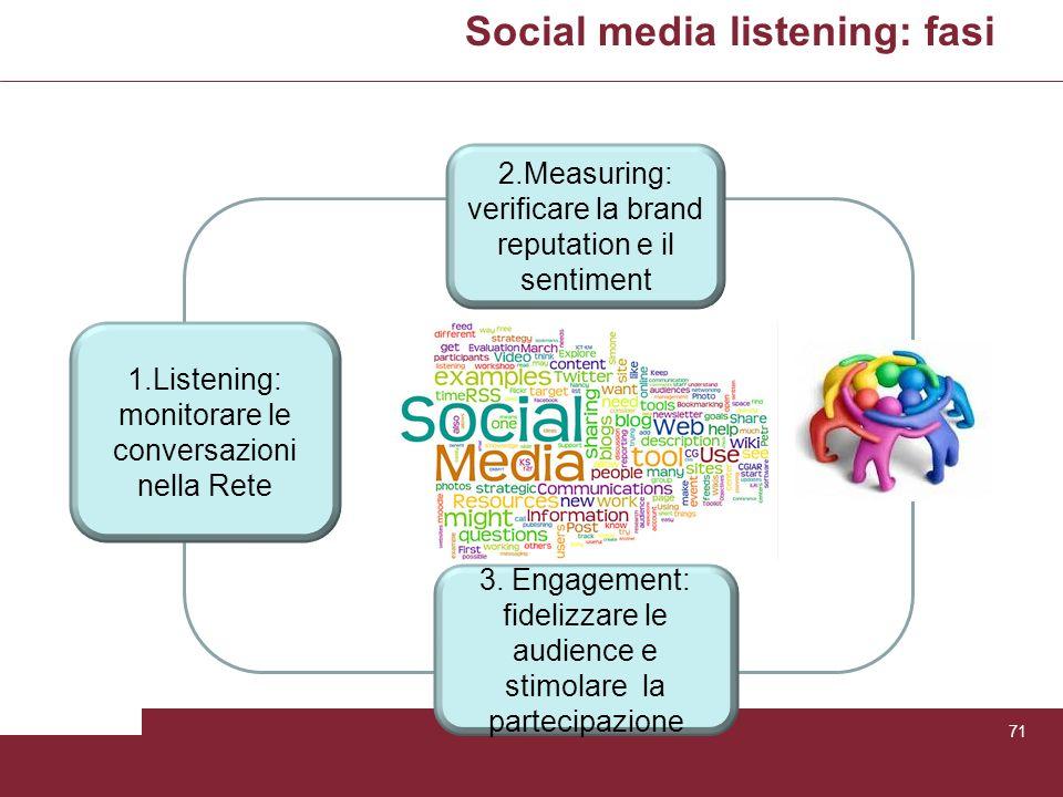 Social media listening: fasi 71 2.Measuring: verificare la brand reputation e il sentiment 1.Listening: monitorare le conversazioni nella Rete 3. Enga
