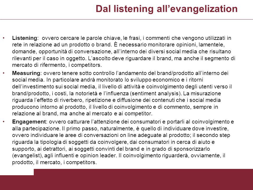 Dal listening allevangelization Listening: ovvero cercare le parole chiave, le frasi, i commenti che vengono utilizzati in rete in relazione ad un pro