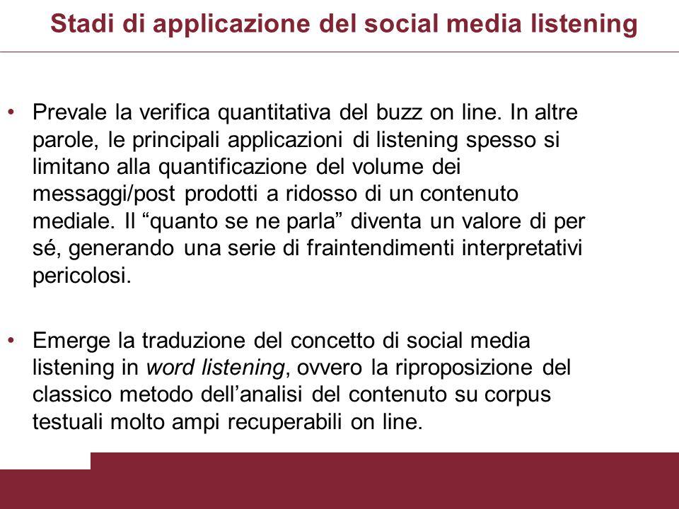 Stadi di applicazione del social media listening Prevale la verifica quantitativa del buzz on line. In altre parole, le principali applicazioni di lis