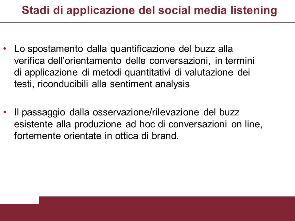 Stadi di applicazione del social media listening Lo spostamento dalla quantificazione del buzz alla verifica dellorientamento delle conversazioni, in