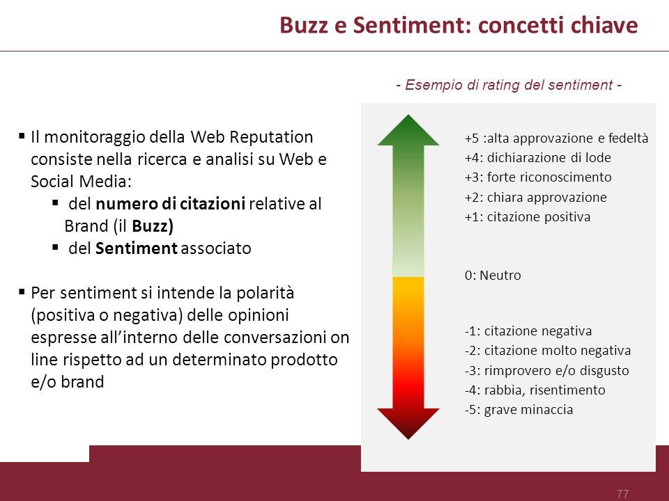 Buzz e Sentiment: concetti chiave 77 Il monitoraggio della Web Reputation consiste nella ricerca e analisi su Web e Social Media: del numero di citazi